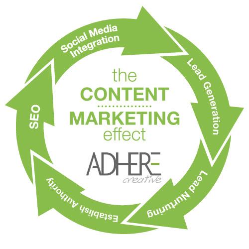 4-sai-lam-khi-lam-content-marketing-thuong-gap.4