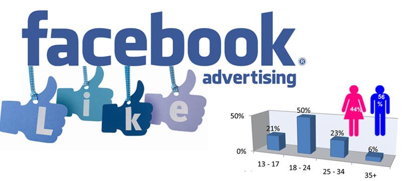 Hướng dẫn cách tạo quảng cáo Facebook hiệu quả